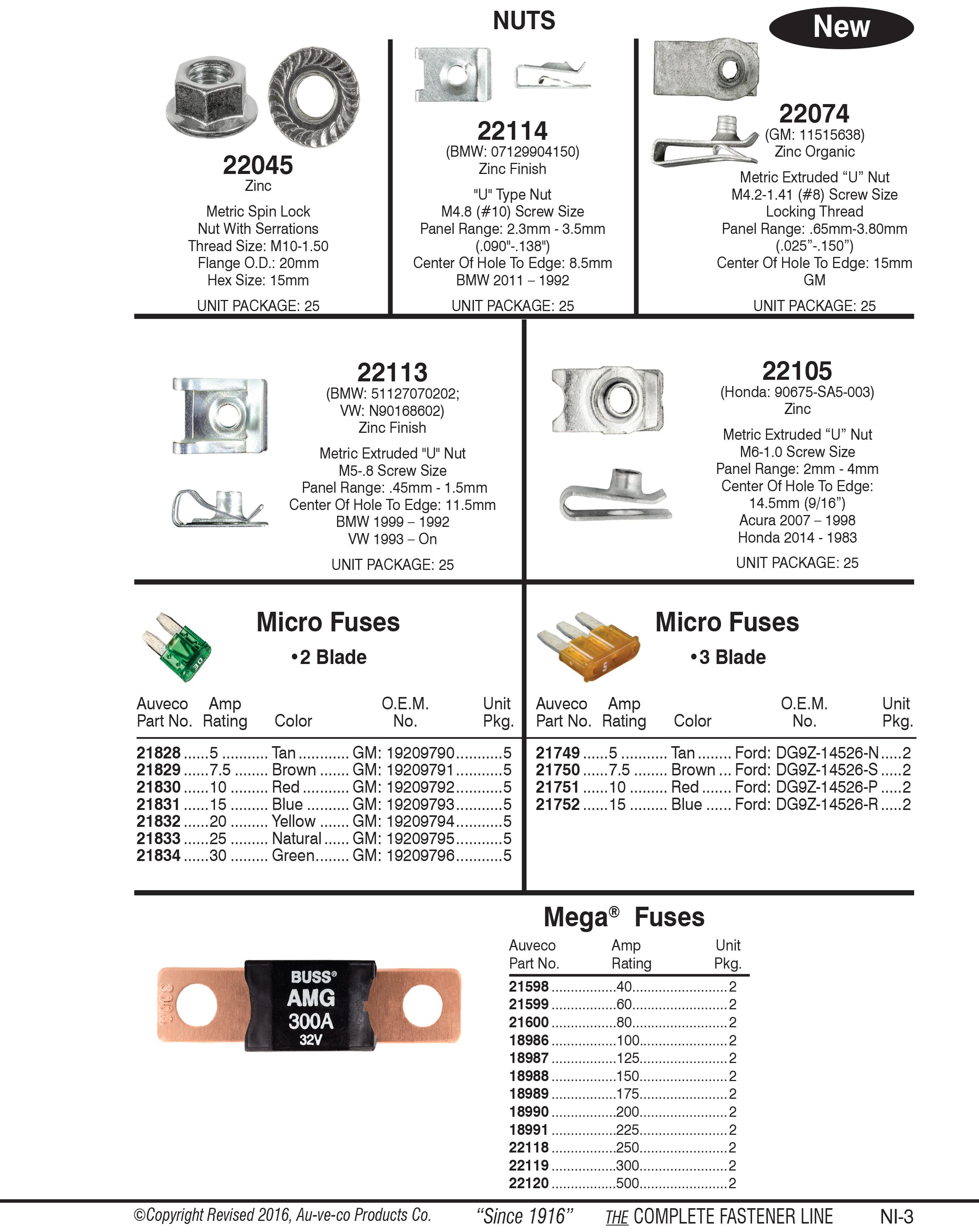 1992 Gmc Sierra Fuse Box Diagram Detailed Schematics 1996 Nuts Size 2011 Trusted Wiring U2022